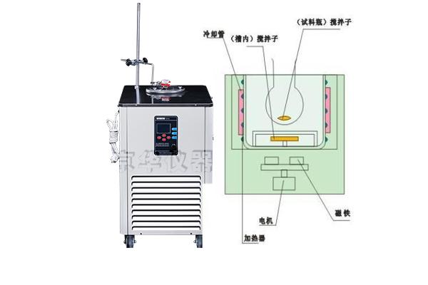 低温恒温槽的磁力搅拌系统的工作原理